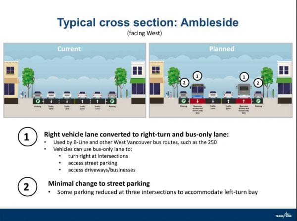 B-Line Bus Lane proposed closures in West Vancouver.